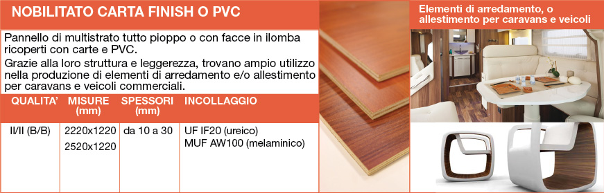 nobilitato-carta-finish-o-pvc